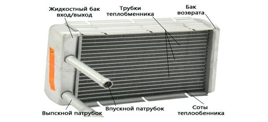 Ремонт и замена печки, радиатора отопителя на Фольксваген Touareg своими руками