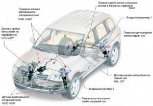 Адаптация пневмоподвески Volkswagen Touareg VAG